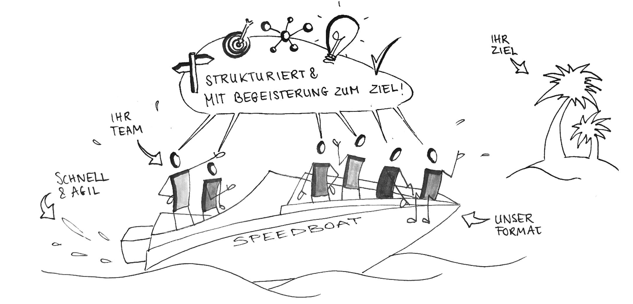 Leitwerk Academy Workshop Speedboat Format