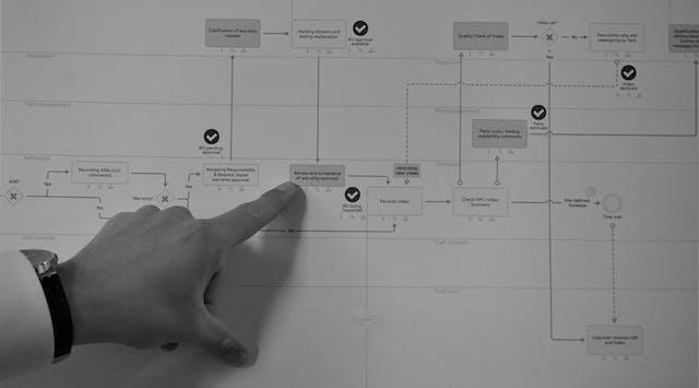 Use Case: Anpassung der Vertriebsstruktur und Unternehmensprozesse