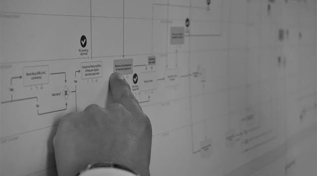 Mitarbeiter präsentiert einen mit einer Prozessmodellierungssoftware erstellten Prozess