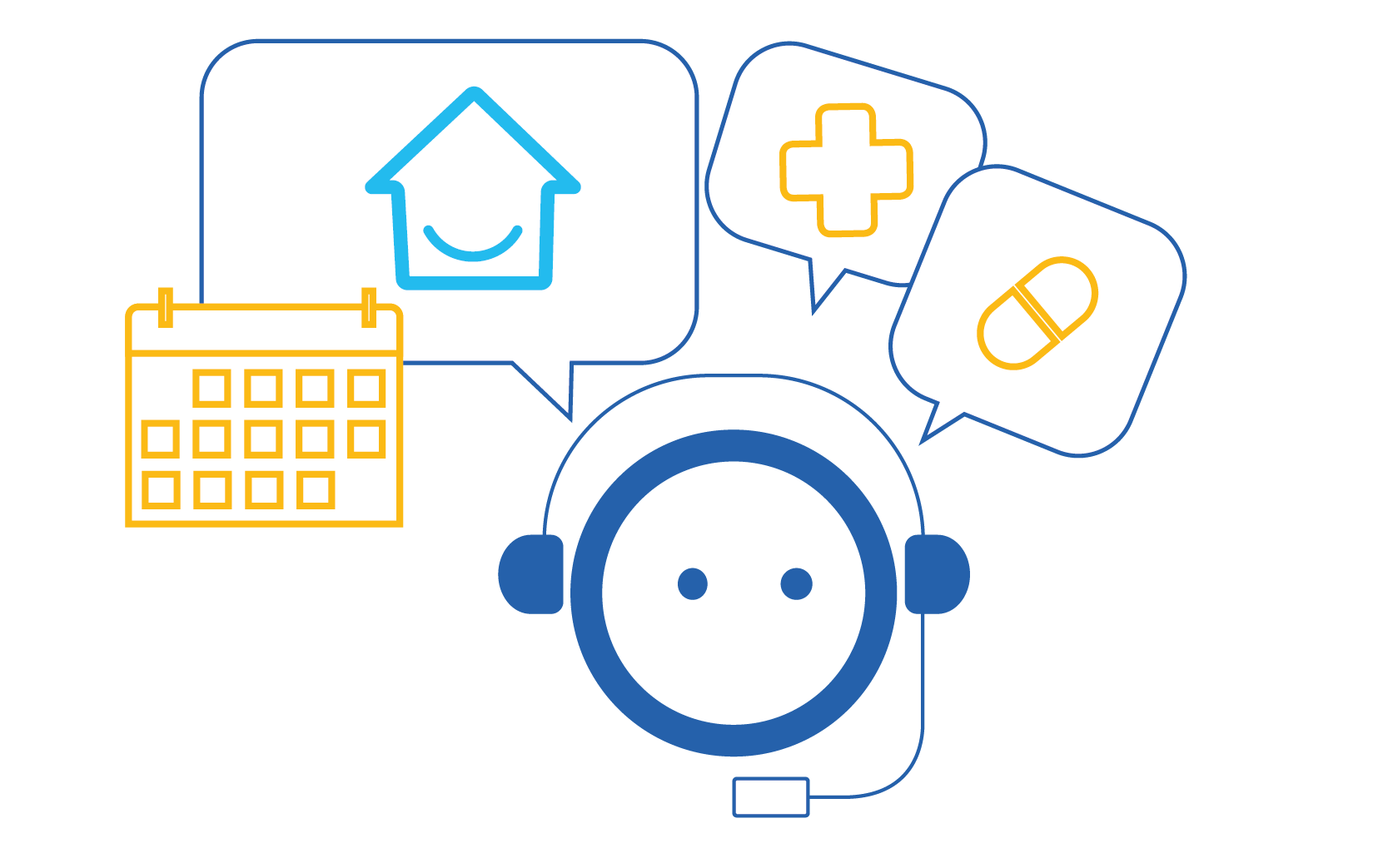 Organisation des soins coordinateur libheros