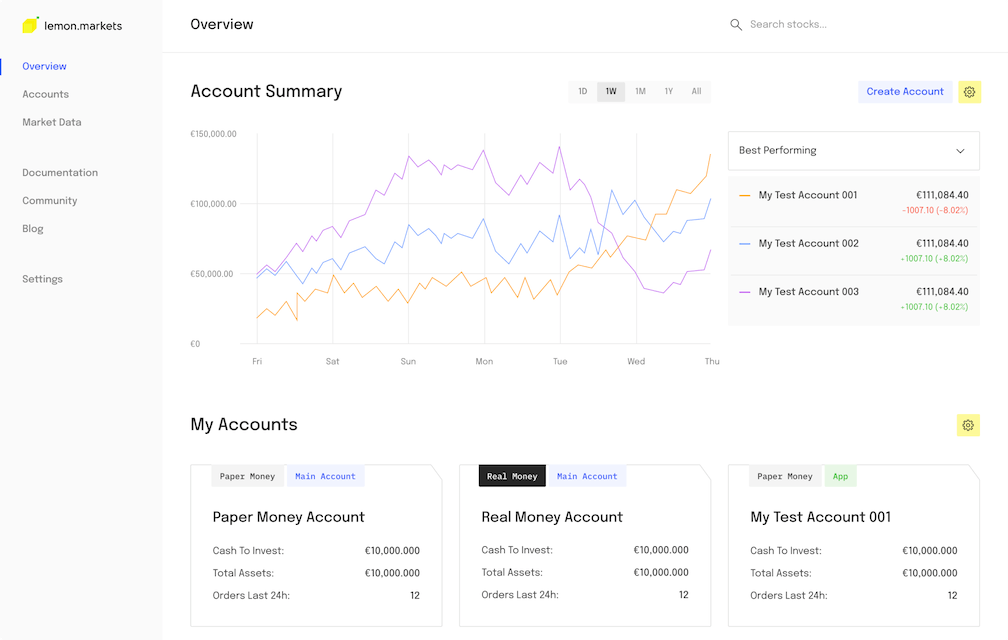 lemon.markets dashboard overview - manage your own project in dedicated spaces.