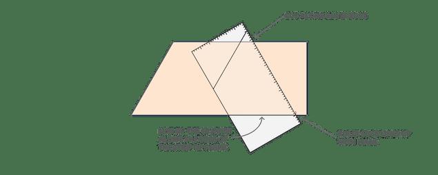 diagram of quilting ruler guide