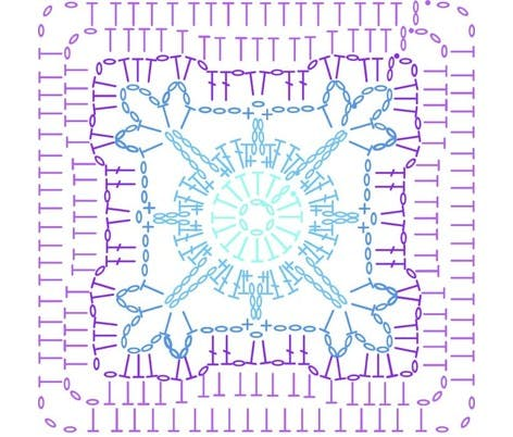 summer cal motif 4 lilac chart
