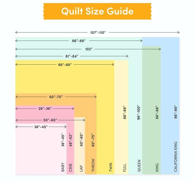 printable chart of all quilt sizes