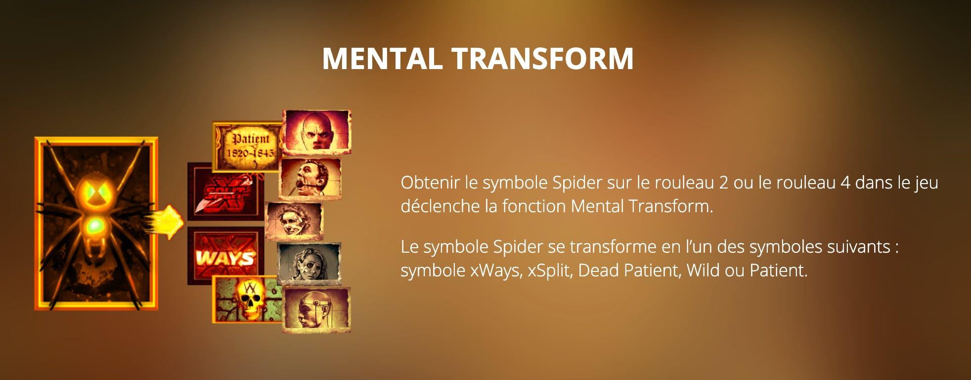 Mental transform