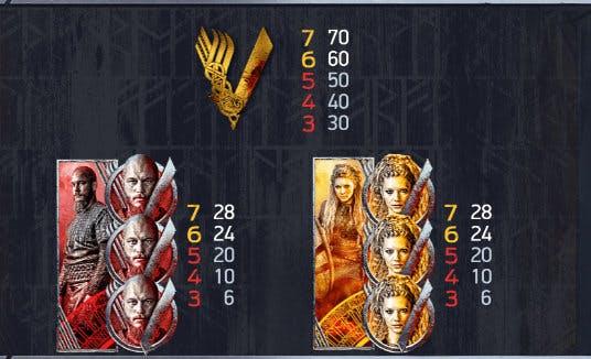 symbols vikings video
