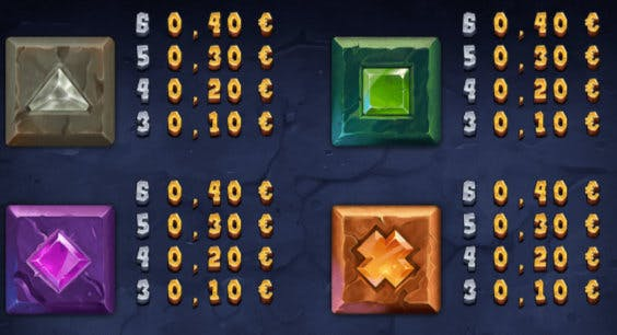 minor symbols gem rocks