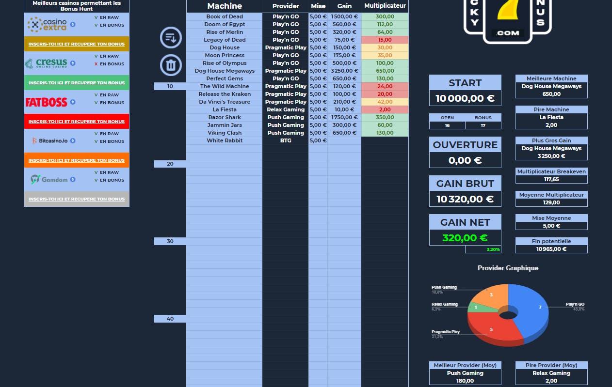 screenshot complete bonus hunt board