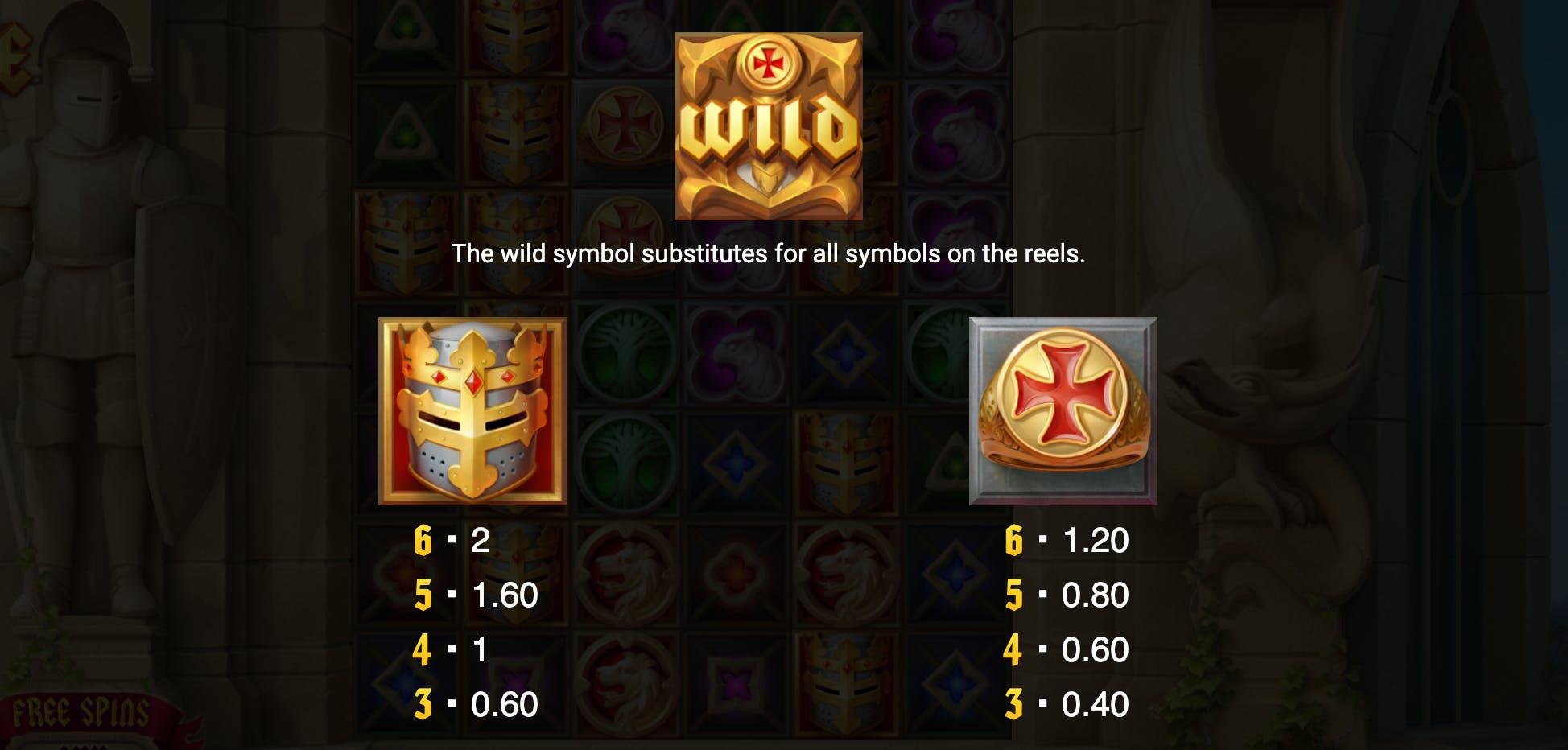 symboles premiums