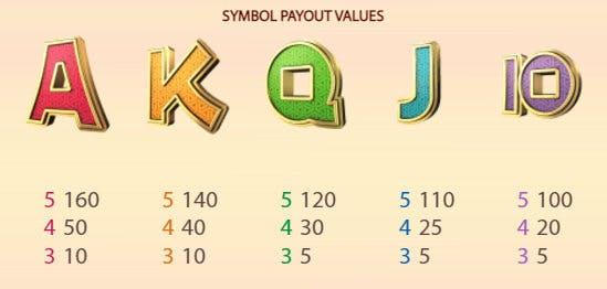 other symbols koi princess