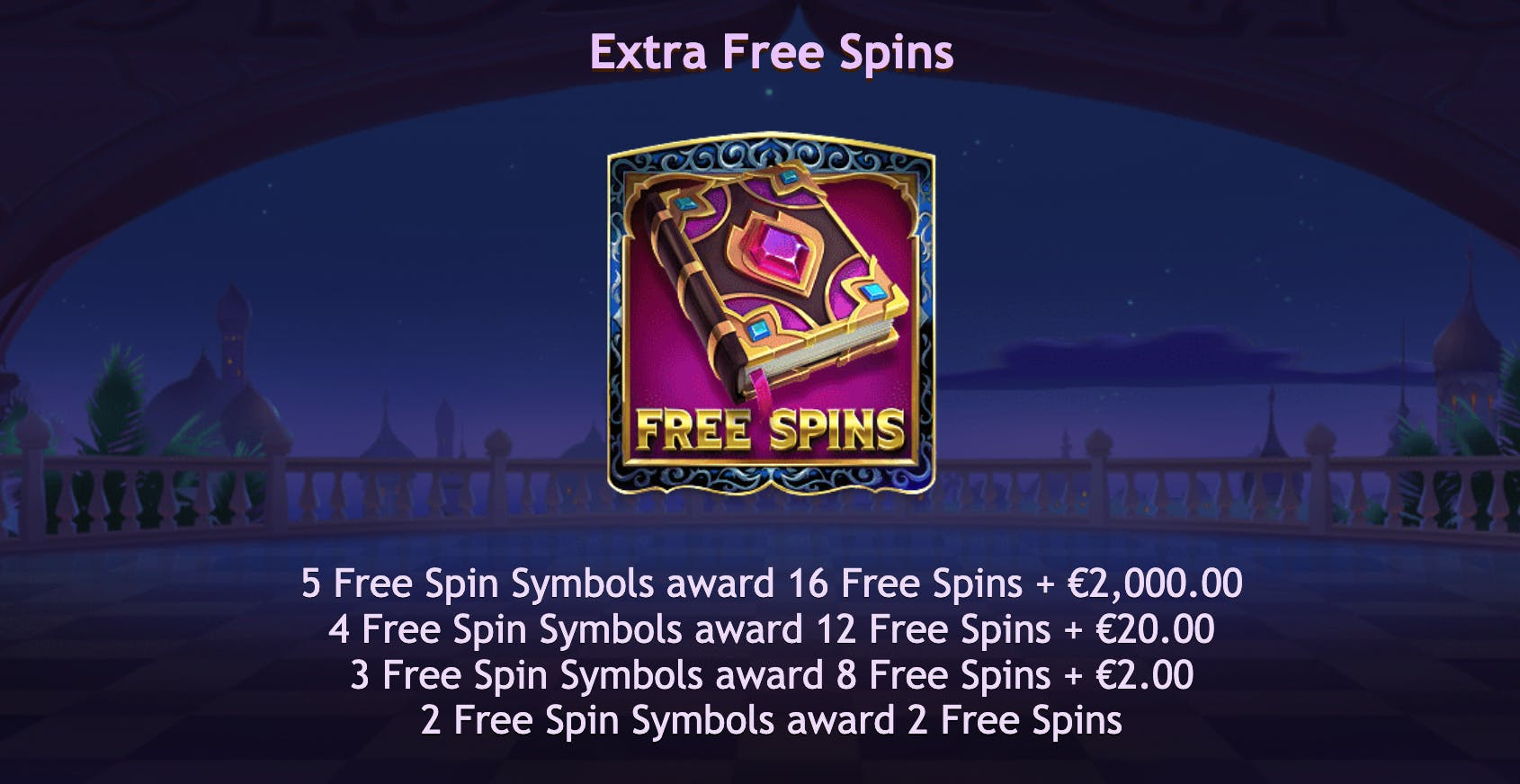 free spins supplémentaires