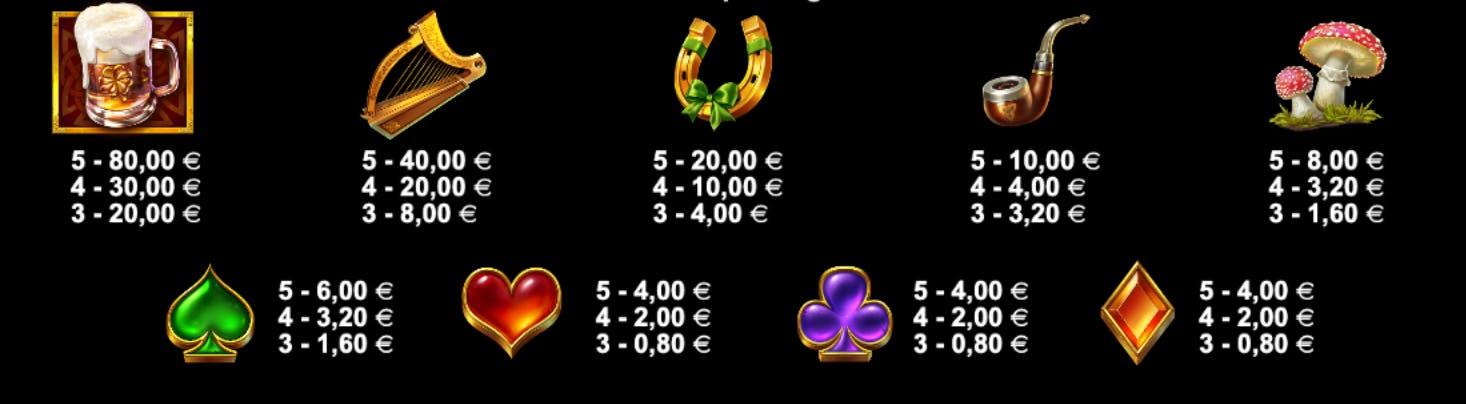 symboles wild wild riches