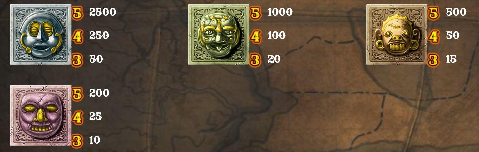 premium symbols gonzo's quest