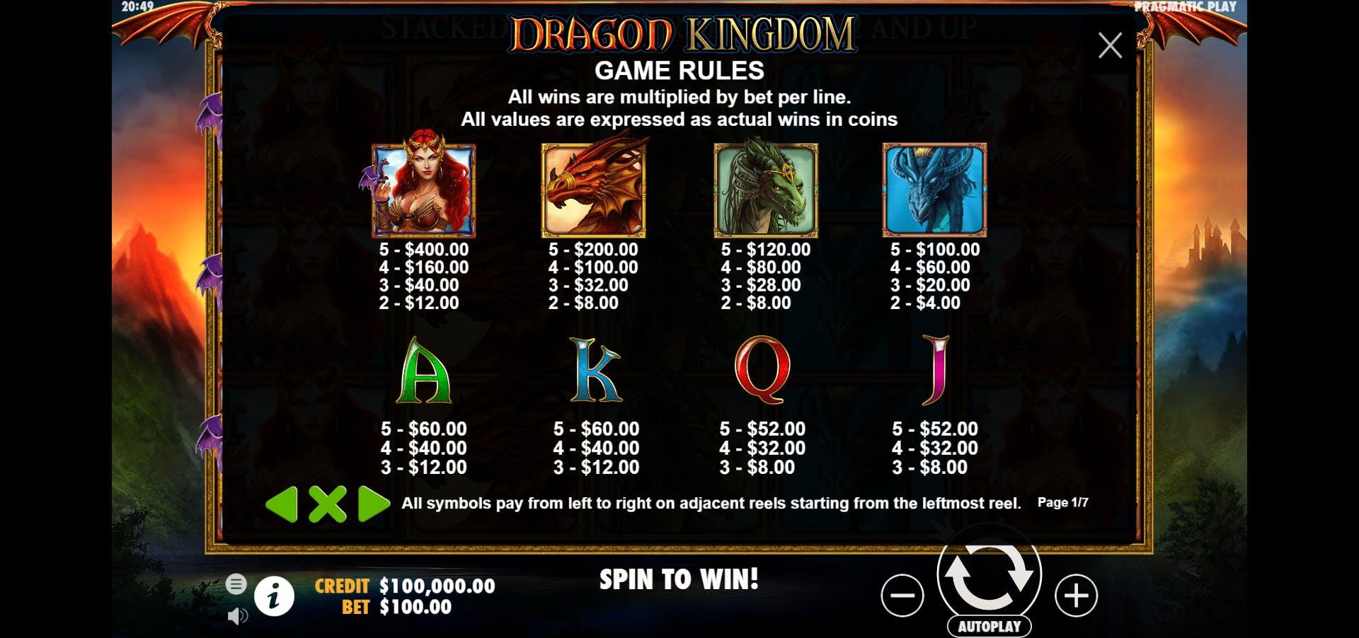 symbols dragon kingdom