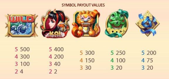 symbols koi princess