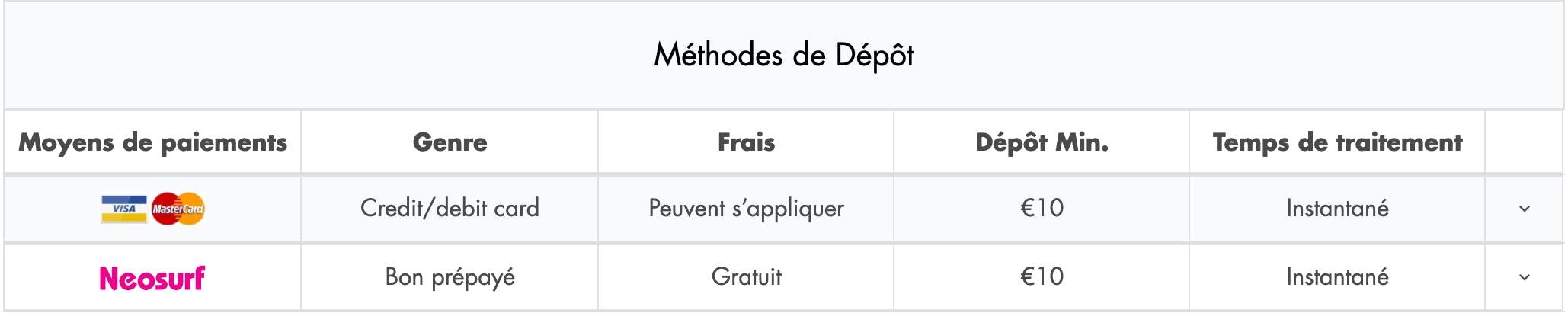 desposit methods at paris vip casino