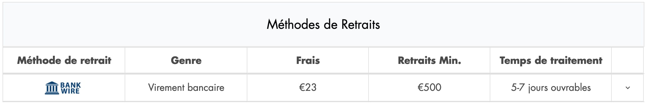 withdrawal method at paris vip casino