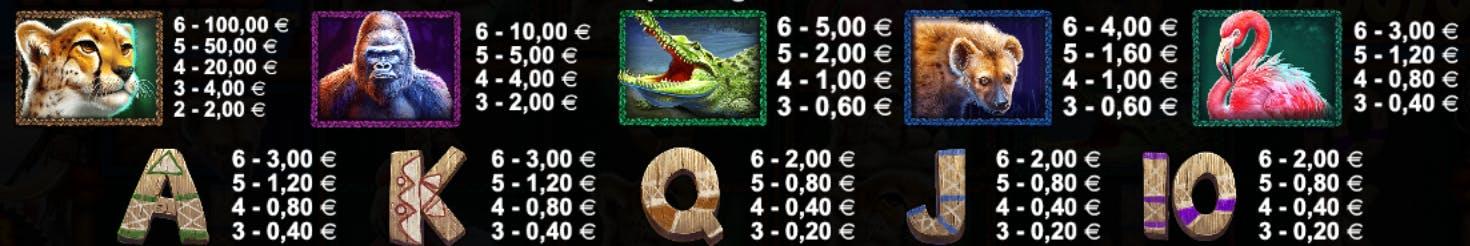 symboles great rhino megaways