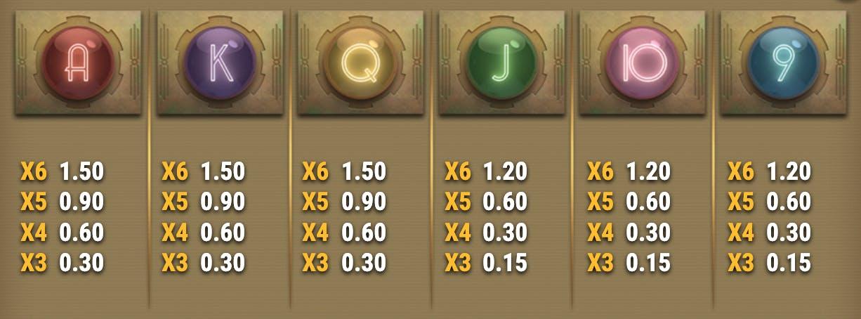 symboles classiques coils of cash
