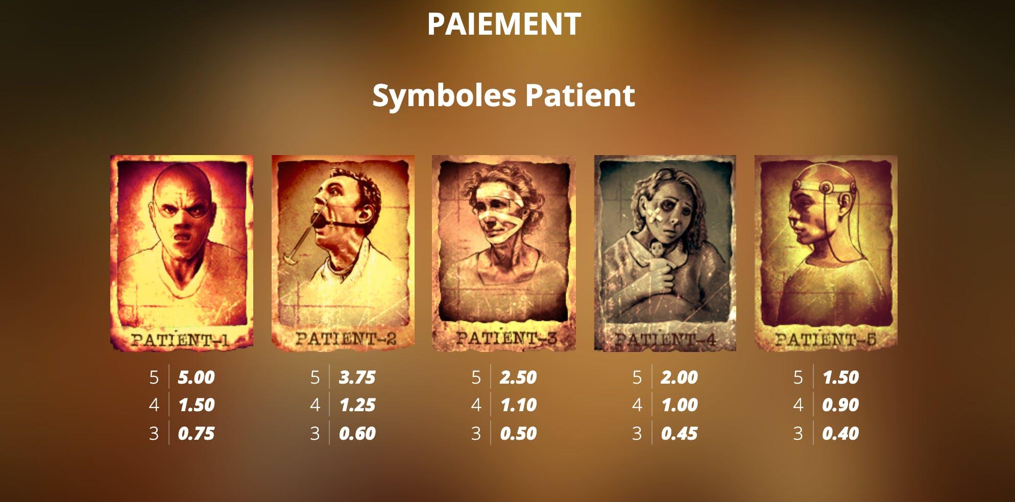 symboles 1