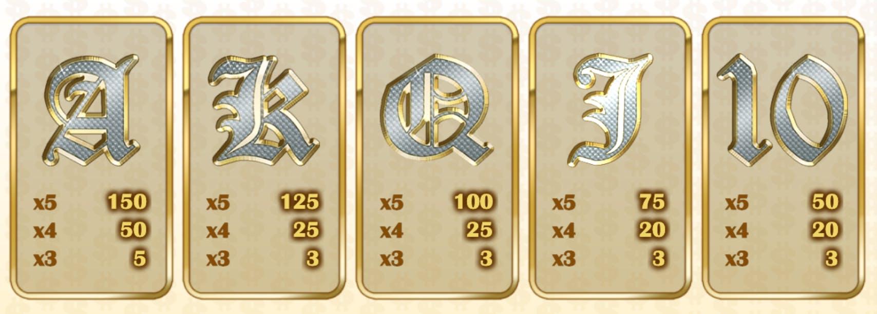 symboles deux