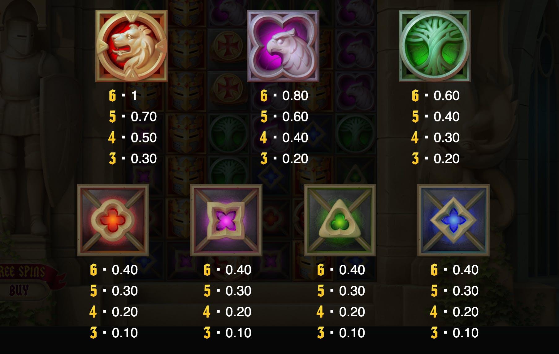 symboles non premium
