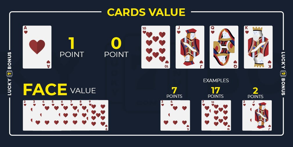 cards value in baccarat