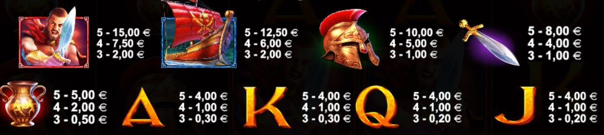 symbols spartan king