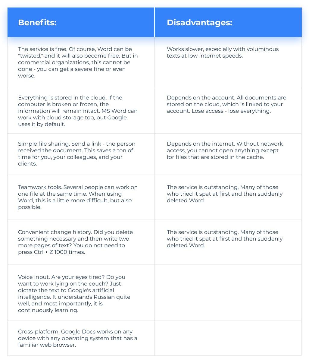 18+ Cara Save Google Docs Terbaru