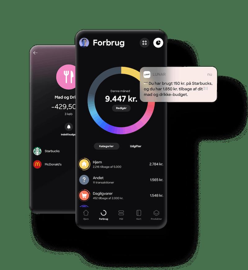 Overblik over dit forbrug med Danmarks bedste bank-app