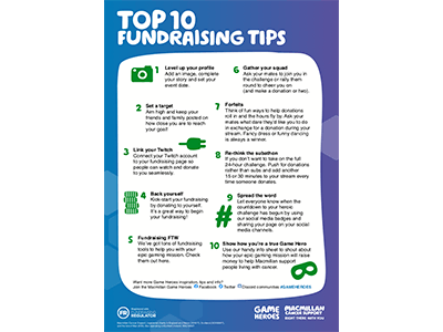 Thumbnail of Top 10 Fundraising Tips