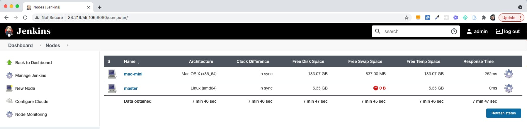 New Host Displayed In Jenkins Dashboard
