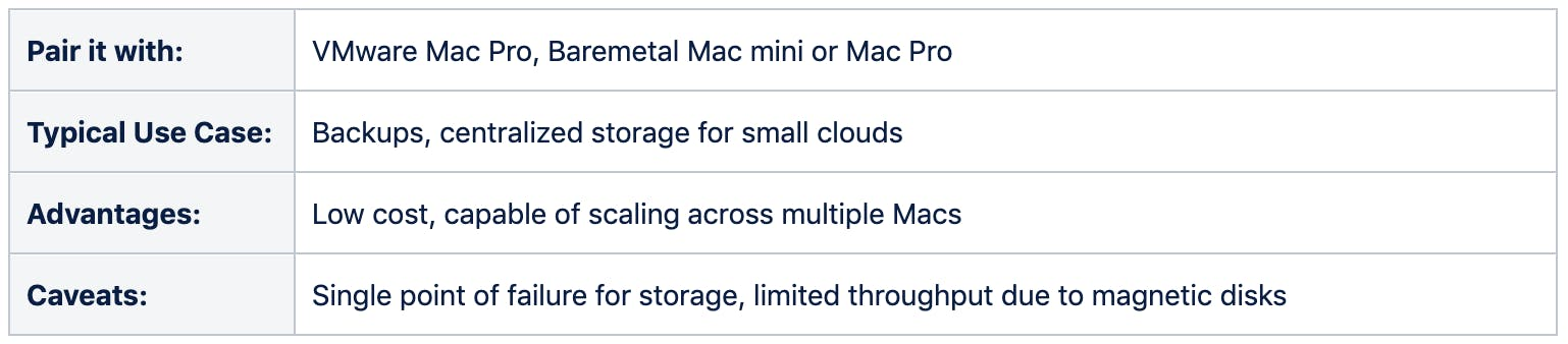 Pair it with: VMware Mac Pro, Bare metal, Mac mini or Mac Pro. Typical use case: Backups, centralized storage for small clouds. Advantages: Low cost, capable of scaling across multiple Macs. Caveats: Single point of failure for storage, limited throughput due to magnetic disks