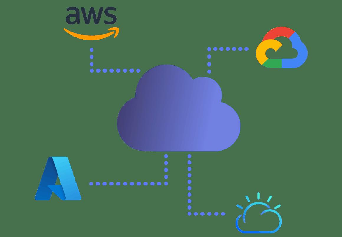 Cloud Connect illustration