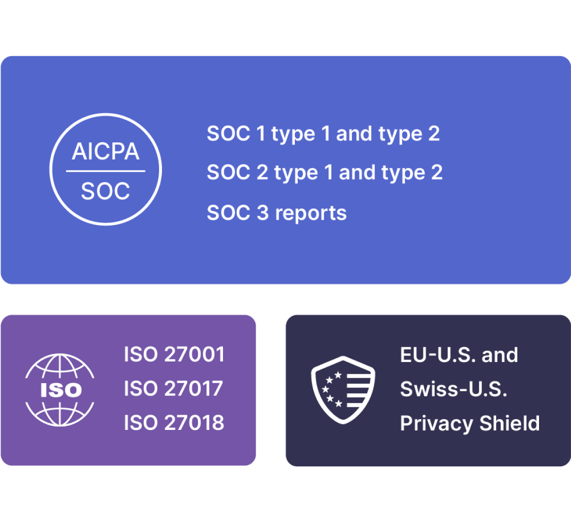 Security certifications