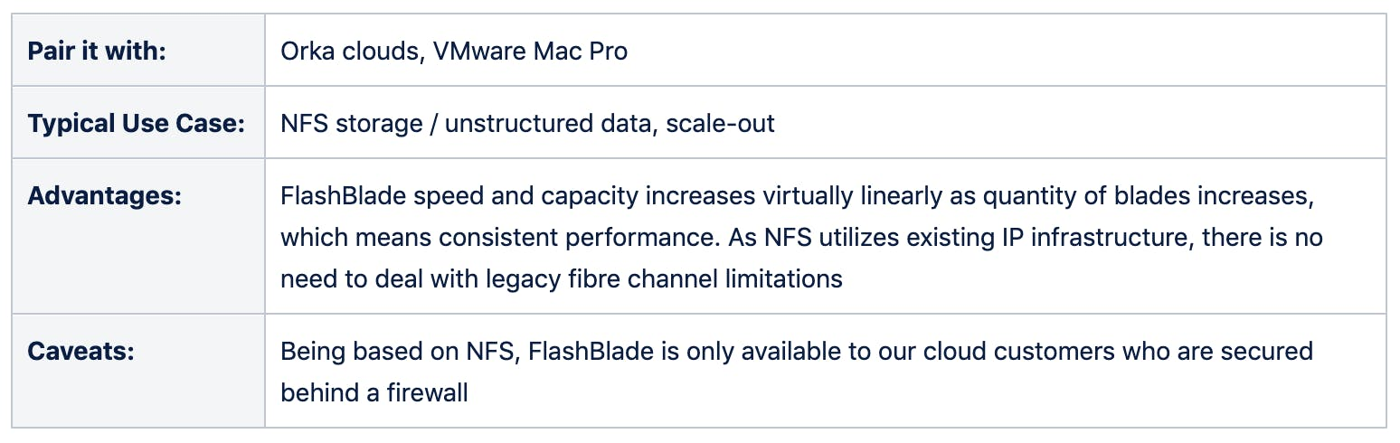 Pair it with: Orka clouds, VMware Mac Pro. Typical Use Case: NFS storage / unstructured data, scale-out. Advantages: FlashBlade speed and capacity increases virtually linearly as quantity of blades increases, which means consistent performance. As NFS utilizes existing IP infrastructure, there is no need to deal with legacy fibre channel limitations. Caveats: Being based on NFS, FlasBlades is only available to our cloud customers who are secured behind a firewall