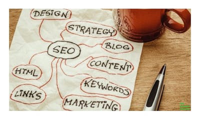 Giving your website the best SEO