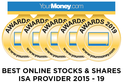yourmoney.com awards