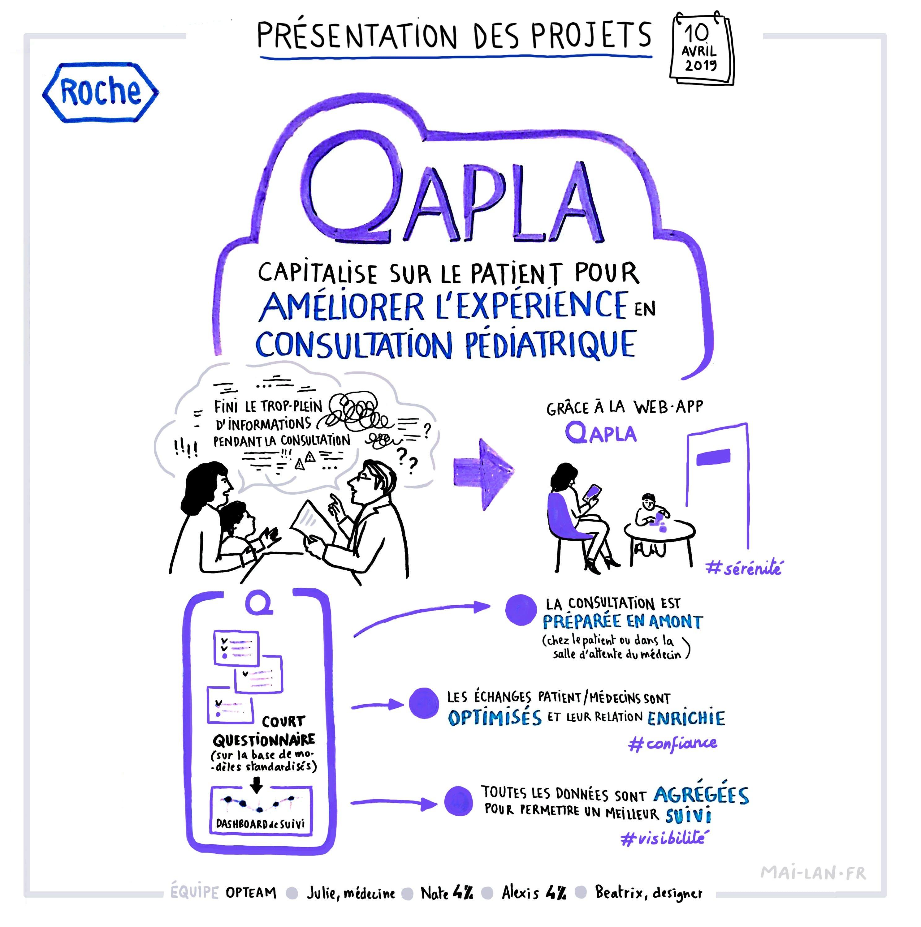 Qapla consultation pédiatrique