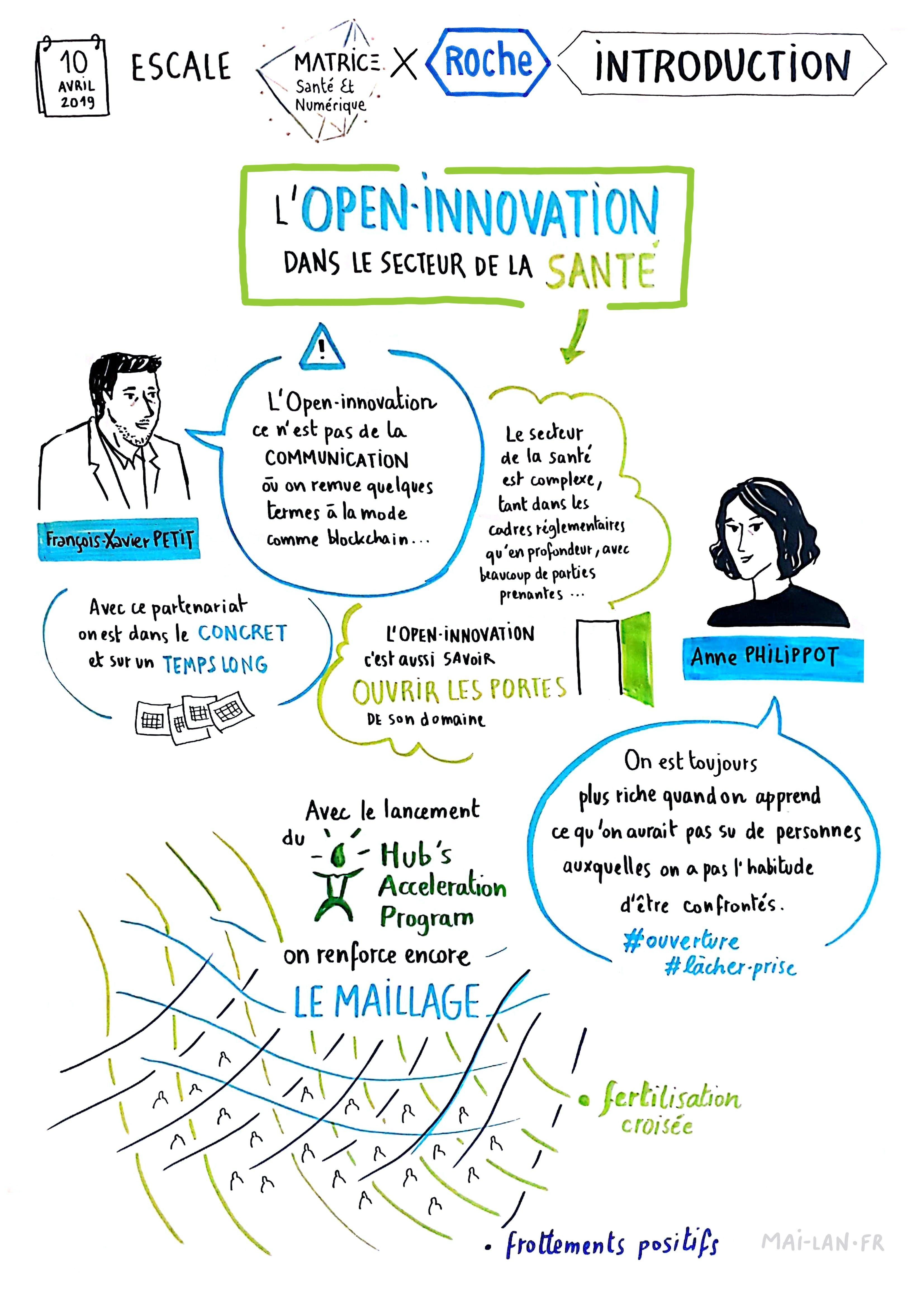 Open innovation Roche Matrice