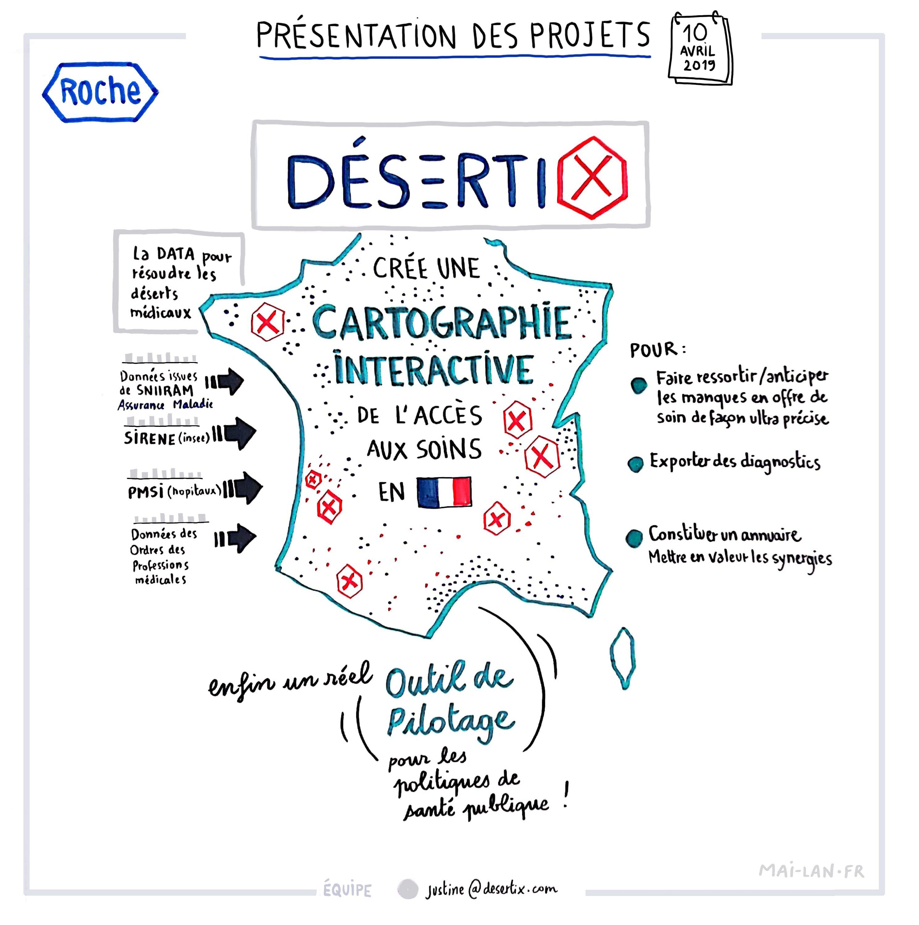 Desertix cartographie accès soins