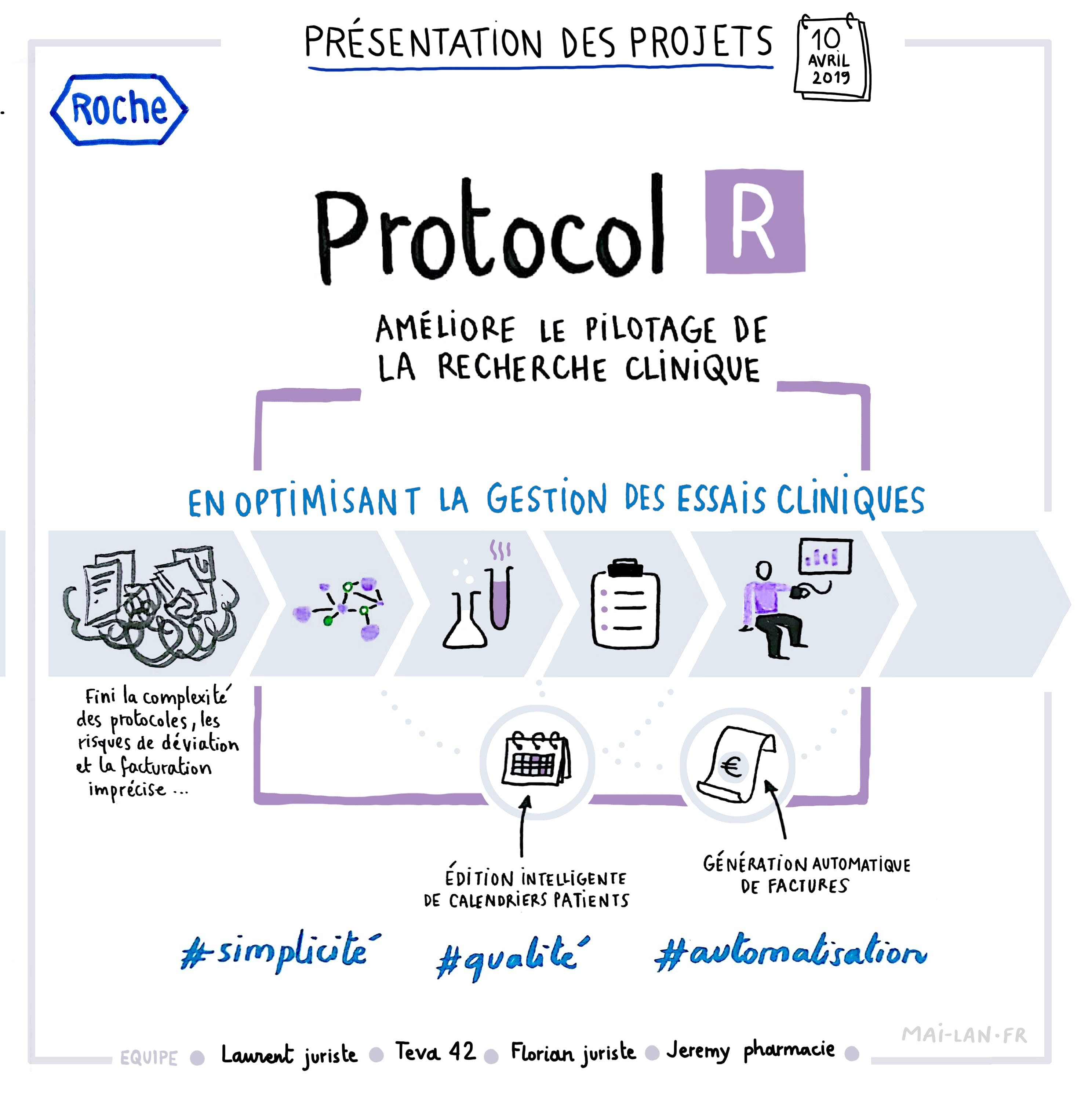 ProtocolR pilotage recherche clinique