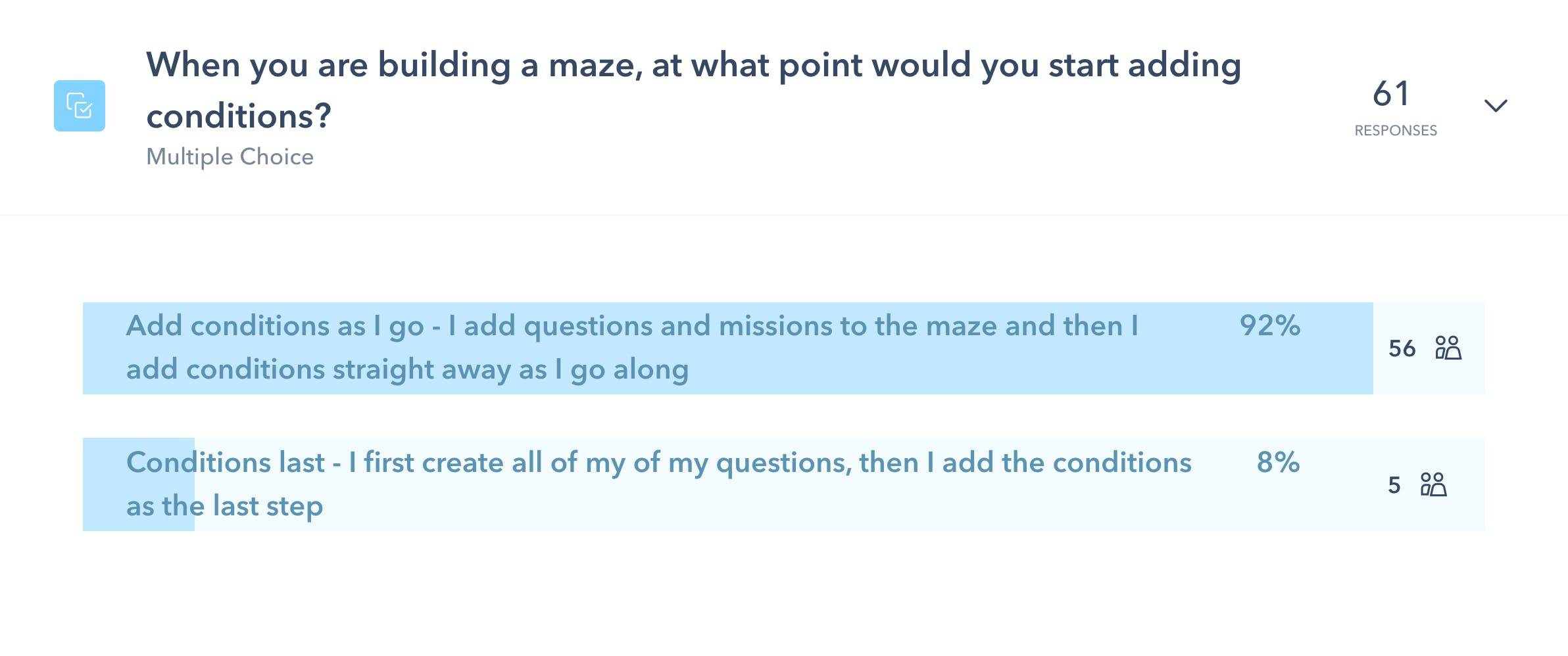 Research results for Conditions using Maze Discovery