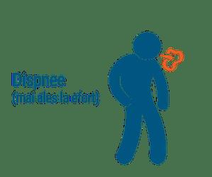Ghid de boli | Dispneea - Centrele ARES | Lider in Cardiologie