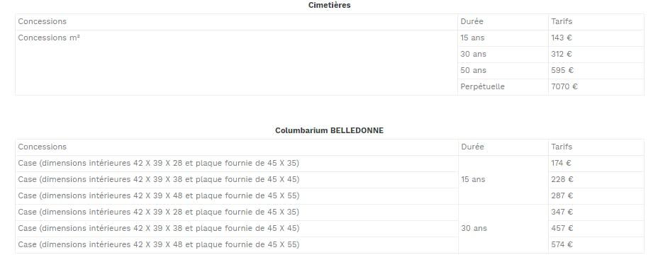 Concessions m²15 ans143 € 30 ans312 € 50 ans595 € Perpétuelle7070 €