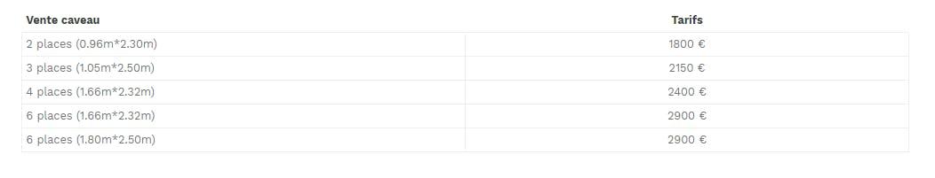 2 places (0.96m*2.30m) 1800 € 3 places (1.05m*2.50m) 2150 €