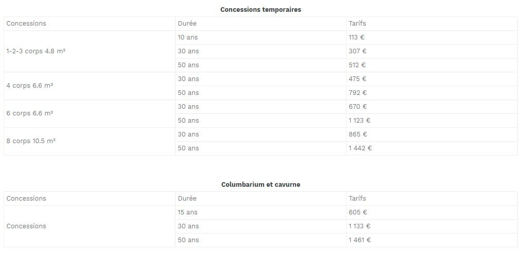 ConcessionsDuréeTarifs 1-2-3 corps 4.8 m²10 ans113 € 30 ans307 € 50 ans512 €