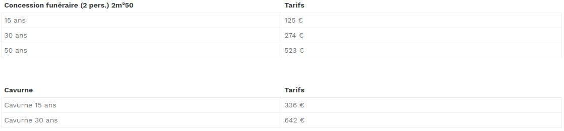 Tableau tarif concession Oyonnax