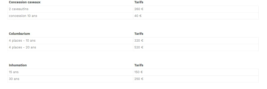 2 caveautins260 € concession 10 ans  40 €