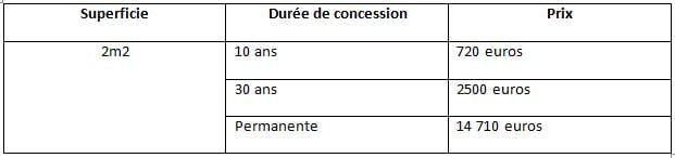Tableau prix concession cimetière ville d'Arlès
